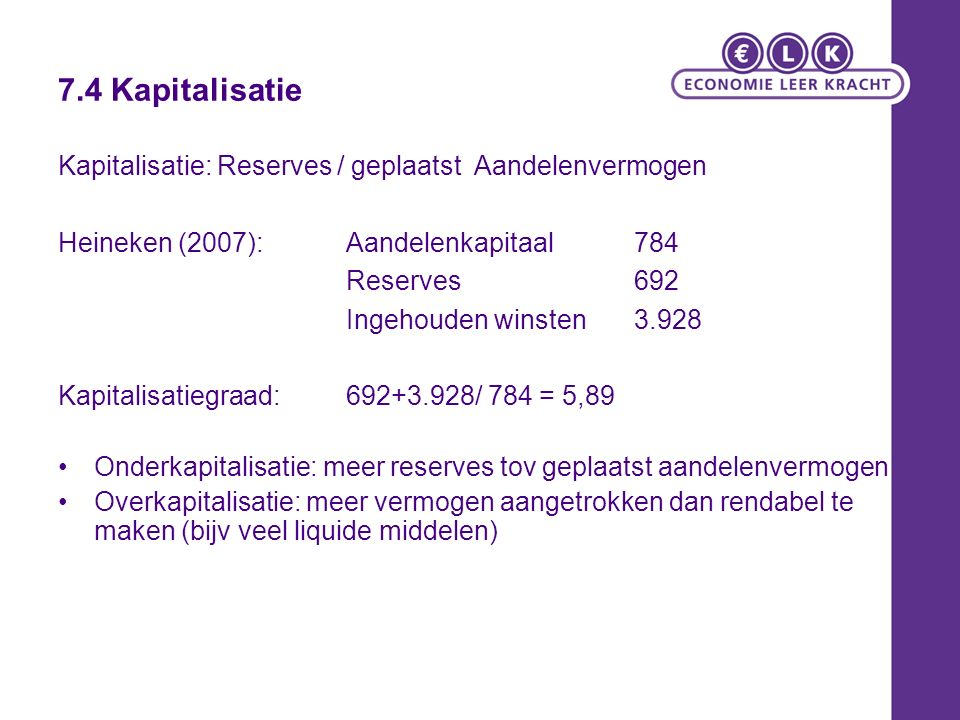 Heineken 2007 en 2006 Eigen vermogen:20082007 2006 Aandelenkapitaal 784 784 784 Reserves (74) 692 666 Ingehouden winsten 3.7613.928 3.559 Minderheidsbelangen 281 542(307 corr) 511 Totaal eigen vermogen4.7525.946 (5711 cor) 5.520