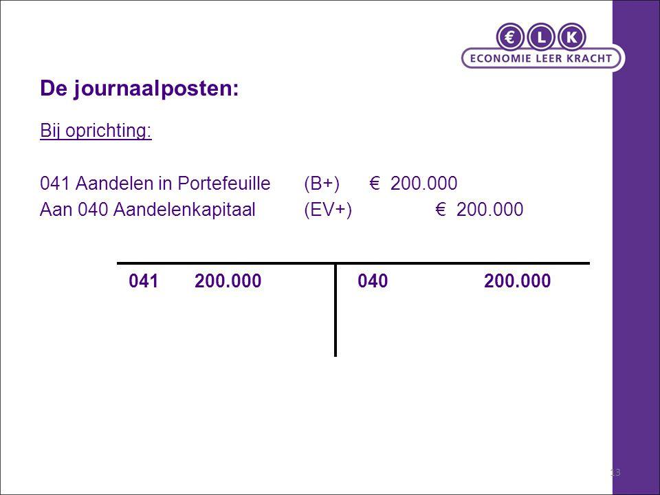 13 De journaalposten: Bij oprichting: 041 Aandelen in Portefeuille (B+)€ 200.000 Aan 040 Aandelenkapitaal(EV+)€ 200.000 041200.000040 200.000