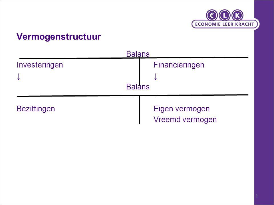 2 Vermogenstructuur Balans InvesteringenFinancieringen↓ Balans BezittingenEigen vermogen Vreemd vermogen