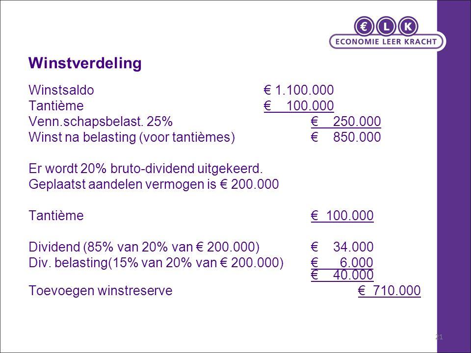 21 Winstverdeling Winstsaldo€ 1.100.000 Tantième€ 100.000 Venn.schapsbelast.