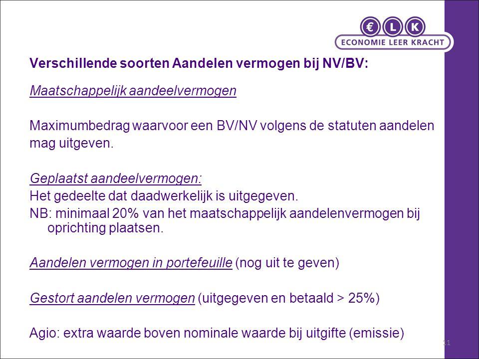 11 Verschillende soorten Aandelen vermogen bij NV/BV: Maatschappelijk aandeelvermogen Maximumbedrag waarvoor een BV/NV volgens de statuten aandelen mag uitgeven.