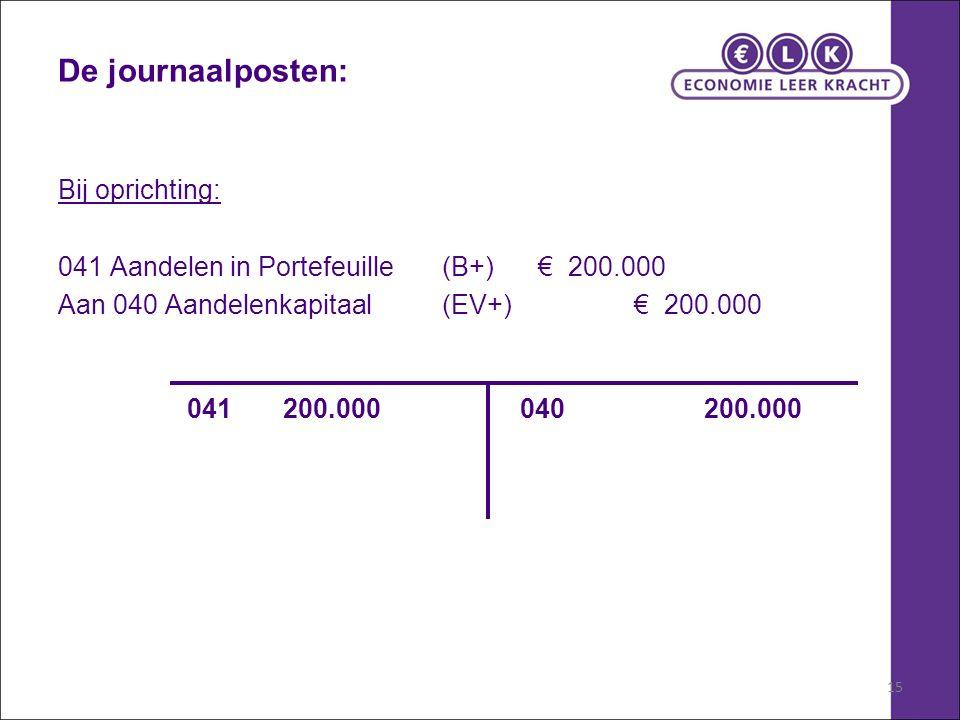 15 De journaalposten: Bij oprichting: 041 Aandelen in Portefeuille (B+)€ 200.000 Aan 040 Aandelenkapitaal(EV+)€ 200.000 041200.000040 200.000