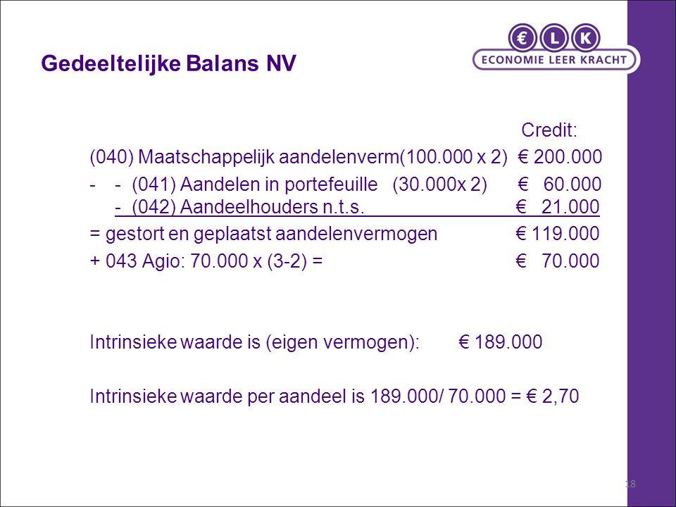 18 Gedeeltelijke Balans NV Credit: (040) Maatschappelijk aandelenverm(100.000 x 2) € 200.000 -- (041) Aandelen in portefeuille (30.000x 2) € 60.000 - (042) Aandeelhouders n.t.s.