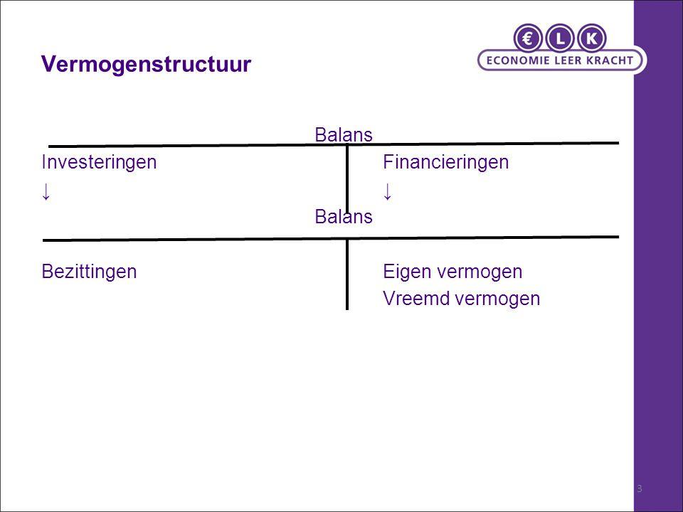 3 Vermogenstructuur Balans InvesteringenFinancieringen↓ Balans BezittingenEigen vermogen Vreemd vermogen