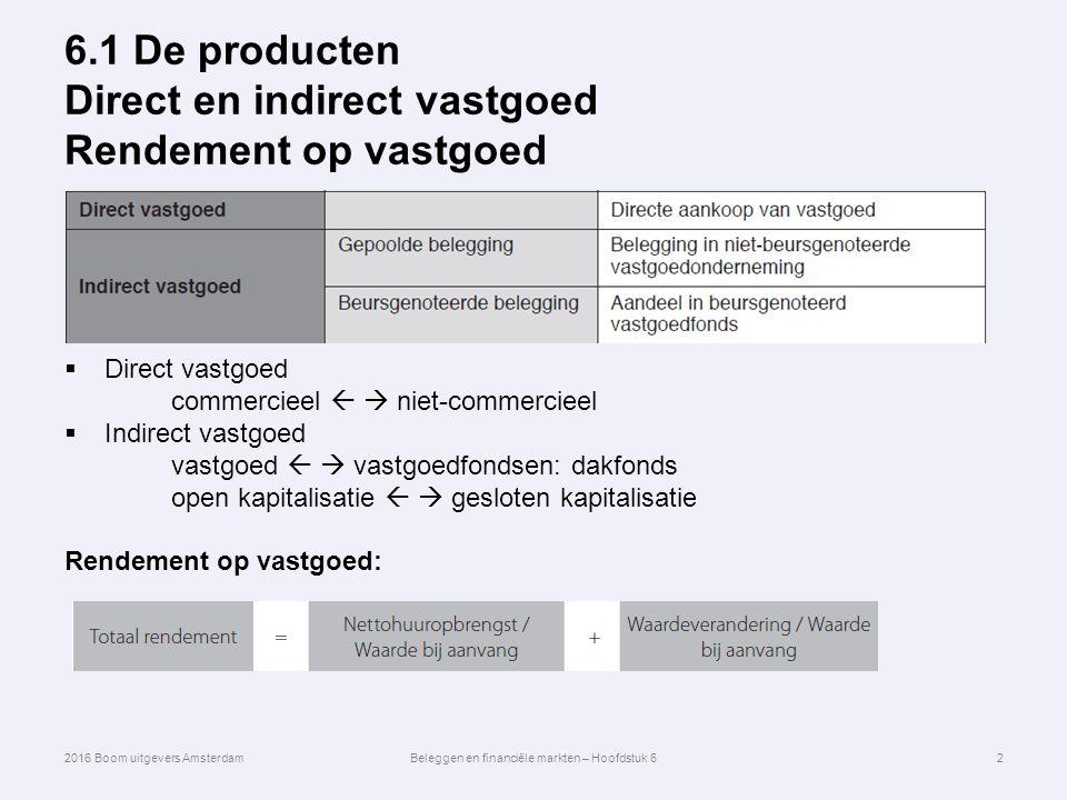 6.1 De producten Direct en indirect vastgoed Rendement op vastgoed  Direct vastgoed commercieel   niet-commercieel  Indirect vastgoed vastgoed  