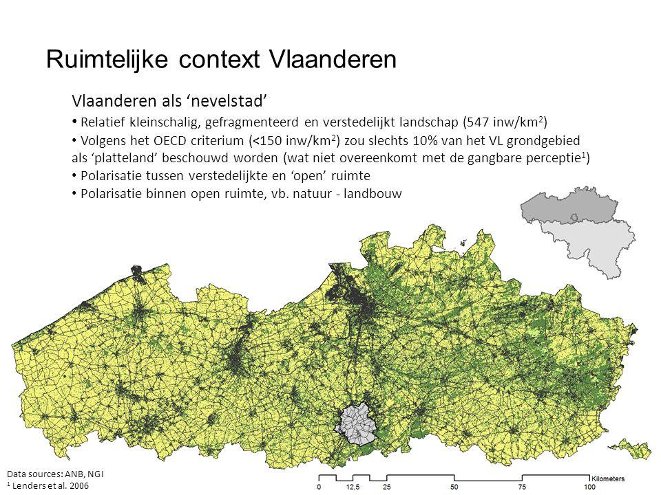 Ruimtelijke context Vlaanderen Vlaanderen als 'nevelstad' Relatief kleinschalig, gefragmenteerd en verstedelijkt landschap (547 inw/km 2 ) Volgens het OECD criterium (<150 inw/km 2 ) zou slechts 10% van het VL grondgebied als 'platteland' beschouwd worden (wat niet overeenkomt met de gangbare perceptie 1 ) Polarisatie tussen verstedelijkte en 'open' ruimte Polarisatie binnen open ruimte, vb.