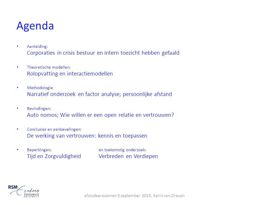 Agenda Aanleiding: Corporaties in crisis bestuur en intern toezicht hebben gefaald Theoretische modellen: Rolopvatting en interactiemodellen Methodolo