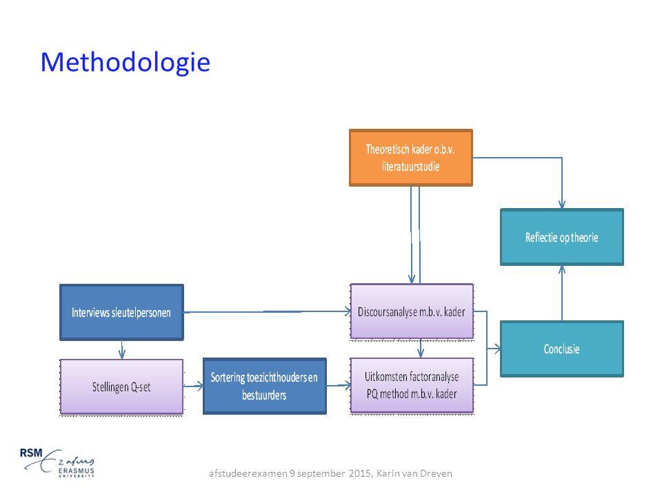 Methodologie afstudeerexamen 9 september 2015, Karin van Dreven