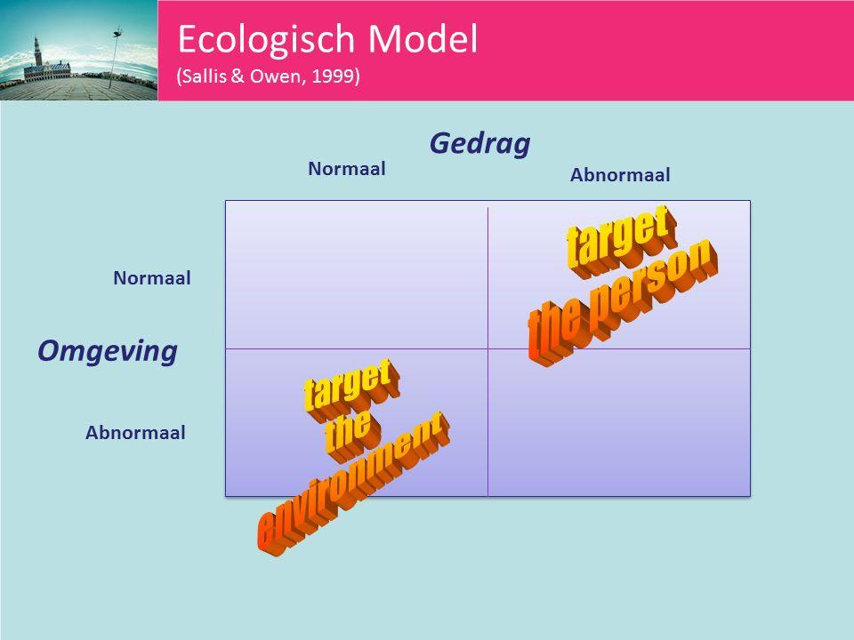 Omgeving Gedrag Normaal Abnormaal Ecologisch Model (Sallis & Owen, 1999)