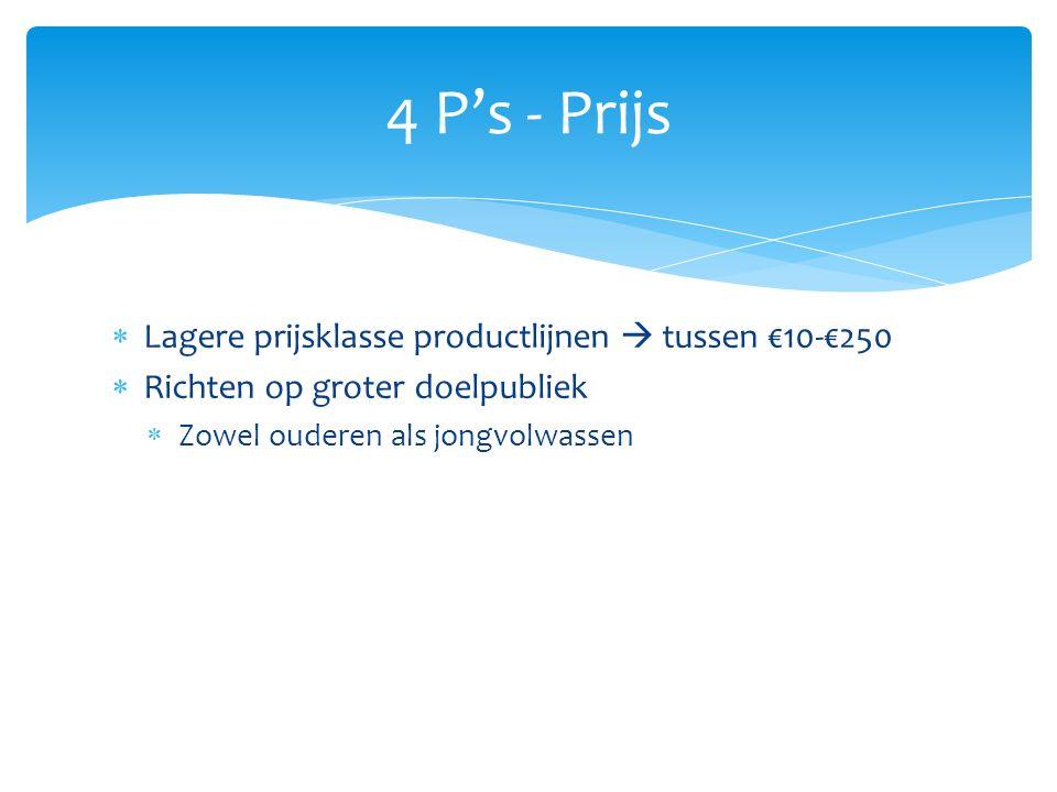  Lagere prijsklasse productlijnen  tussen €10-€250  Richten op groter doelpubliek  Zowel ouderen als jongvolwassen 4 P's - Prijs