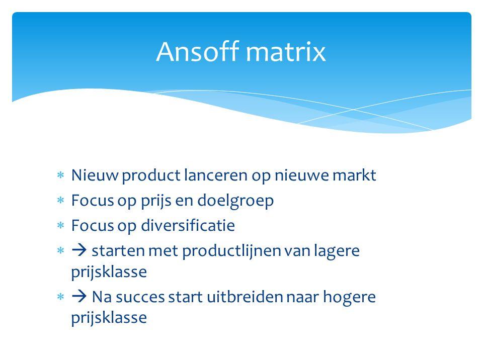 Nieuw product lanceren op nieuwe markt  Focus op prijs en doelgroep  Focus op diversificatie   starten met productlijnen van lagere prijsklasse   Na succes start uitbreiden naar hogere prijsklasse Ansoff matrix