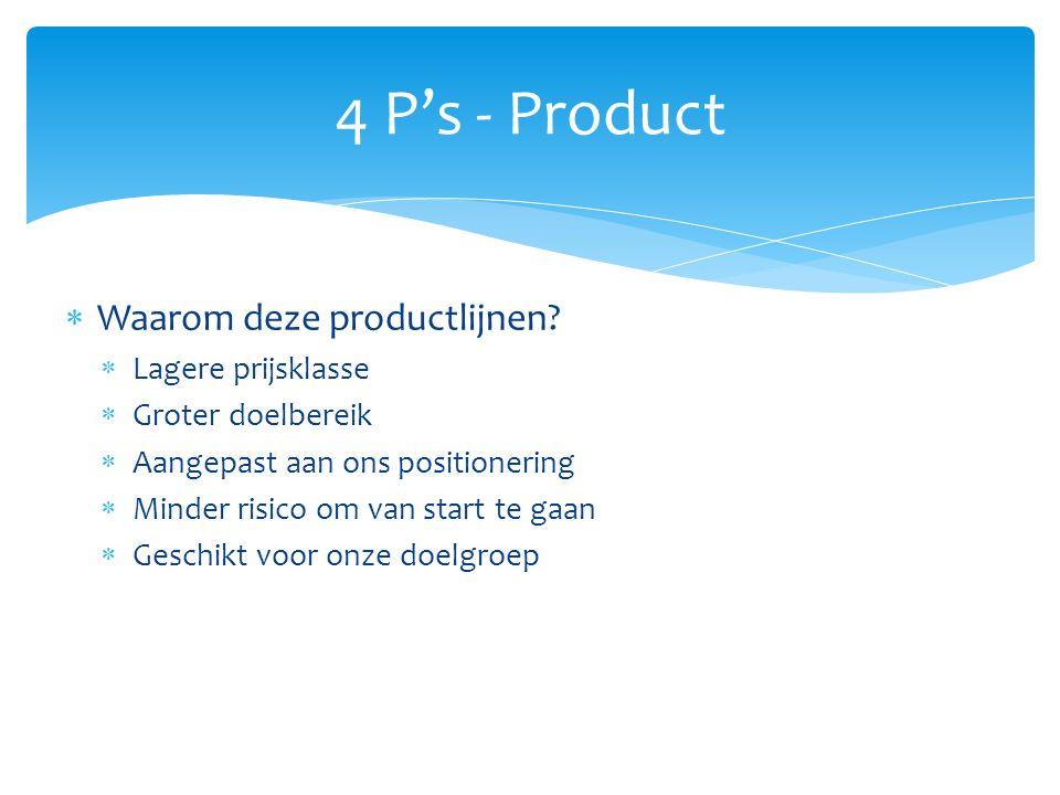  Waarom deze productlijnen.