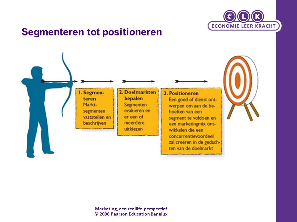 Marketing, een reallife-perspectief © 2008 Pearson Education Benelux Segmenteren tot positioneren