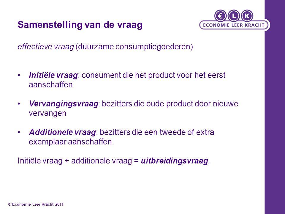 Samenstelling van de vraag effectieve vraag (duurzame consumptiegoederen) Initiële vraag: consument die het product voor het eerst aanschaffen Vervang
