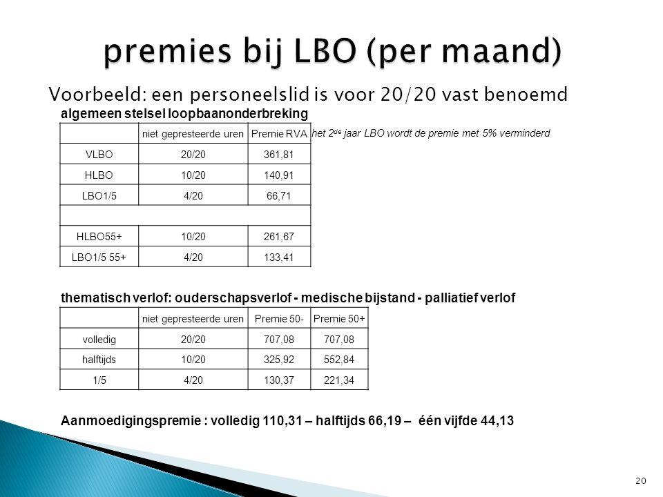 Voorbeeld: een personeelslid is voor 20/20 vast benoemd 20 algemeen stelsel loopbaanonderbreking niet gepresteerde urenPremie RVAhet 2 de jaar LBO wordt de premie met 5% verminderd VLBO20/20361,81 HLBO10/20140,91 LBO1/54/2066,71 HLBO55+10/20261,67 LBO1/5 55+4/20133,41 thematisch verlof: ouderschapsverlof - medische bijstand - palliatief verlof niet gepresteerde urenPremie 50-Premie 50+ volledig20/20707,08 halftijds10/20325,92552,84 1/54/20130,37221,34 Aanmoedigingspremie : volledig 110,31 – halftijds 66,19 – één vijfde 44,13