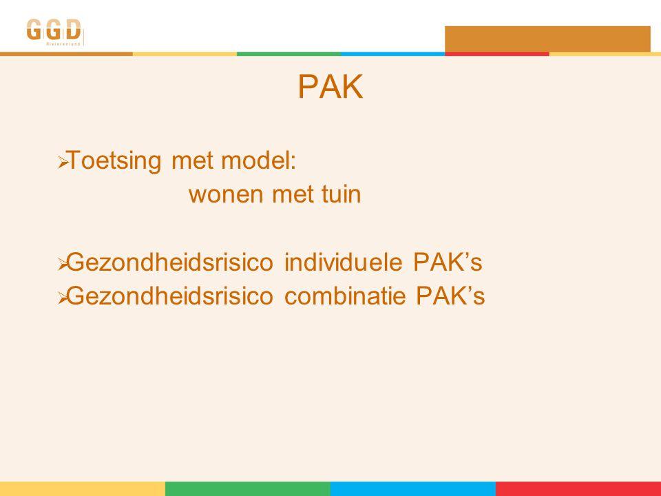 PAK  Toetsing met model: wonen met tuin  Gezondheidsrisico individuele PAK's  Gezondheidsrisico combinatie PAK's