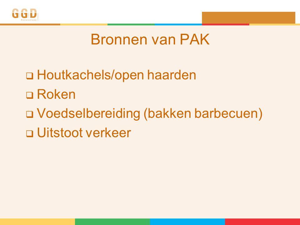 Bronnen van PAK  Houtkachels/open haarden  Roken  Voedselbereiding (bakken barbecuen)  Uitstoot verkeer