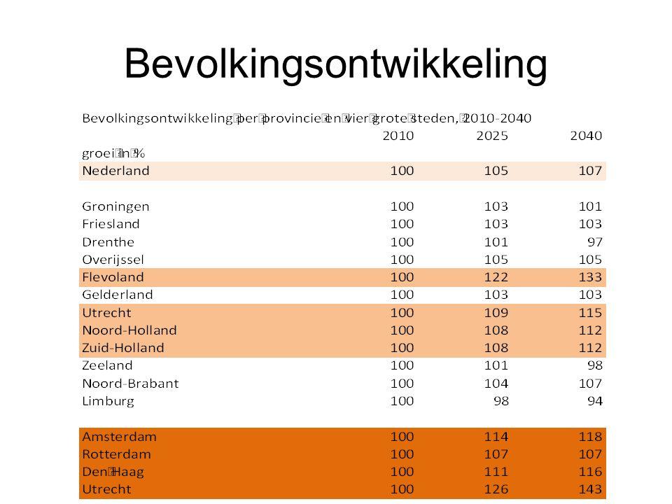 Hartelijk dank voor jullie aandacht! pravinibaboeram@echo-net.nl