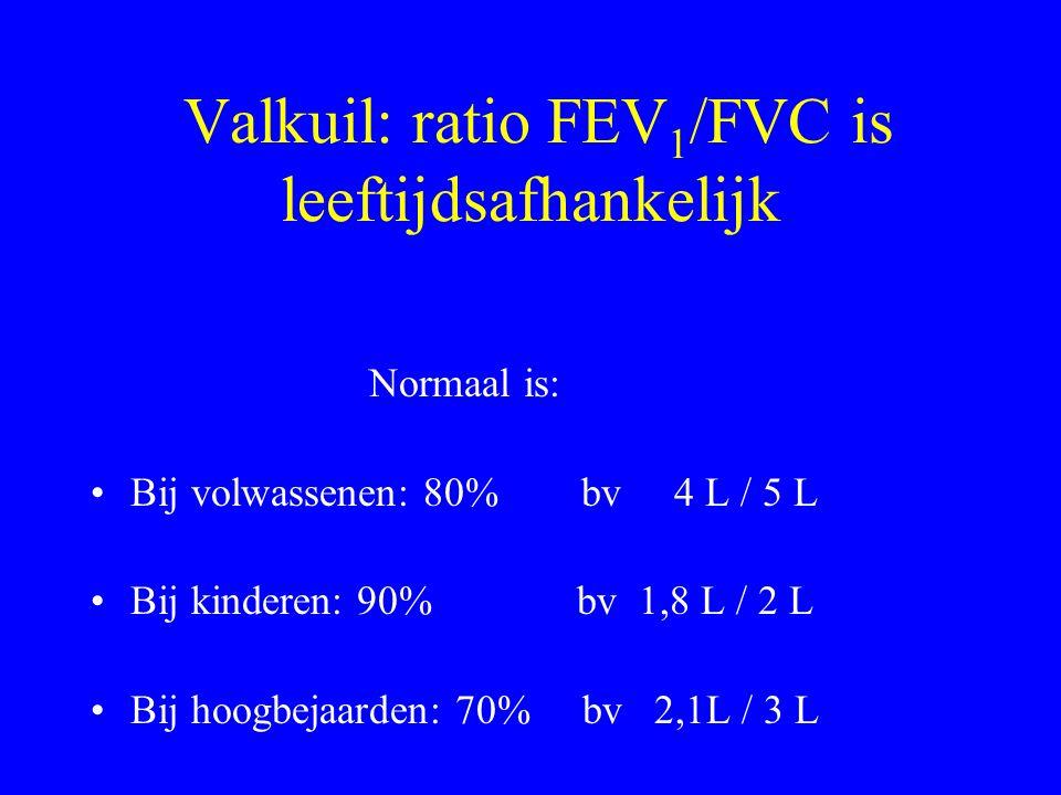 Valkuil: ratio FEV 1 /FVC is leeftijdsafhankelijk Normaal is: Bij volwassenen: 80% bv 4 L / 5 L Bij kinderen: 90% bv 1,8 L / 2 L Bij hoogbejaarden: 70% bv 2,1L / 3 L