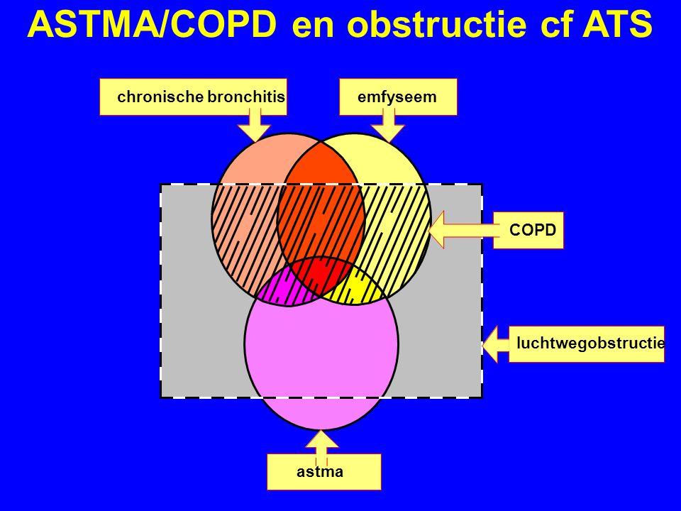 ASTMA/COPD en obstructie cf ATS chronische bronchitisemfyseem astma luchtwegobstructie COPD