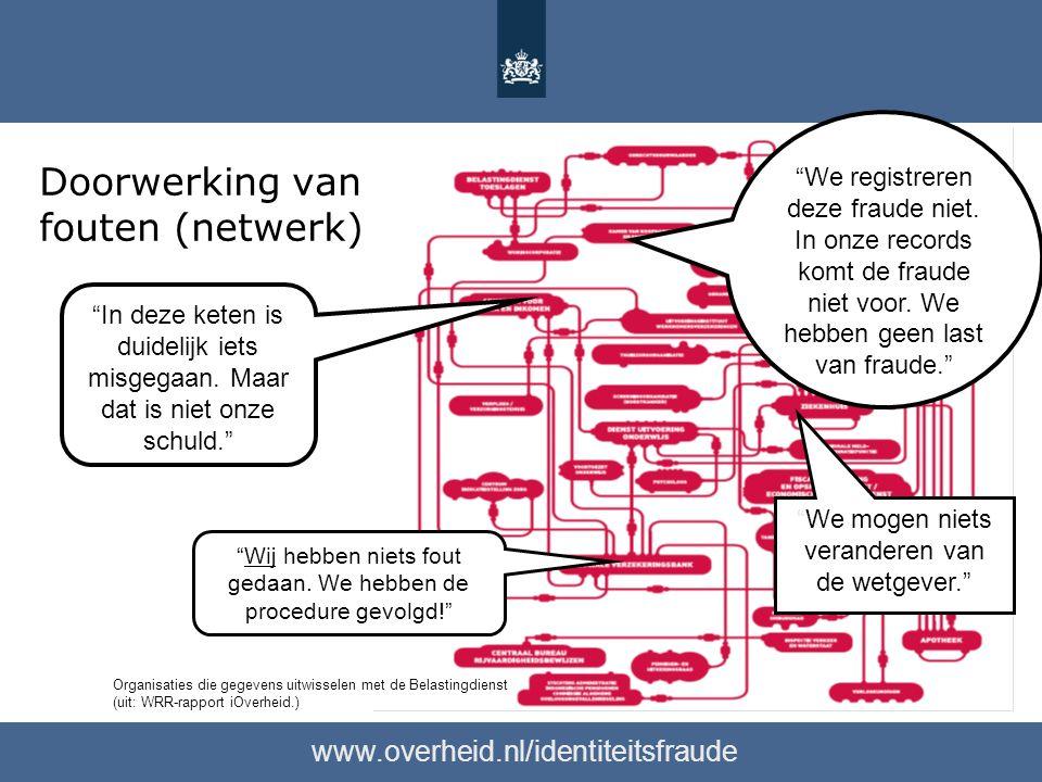 """Doorwerking van fouten (netwerk) www.overheid.nl/identiteitsfraude """"In deze keten is duidelijk iets misgegaan. Maar dat is niet onze schuld."""" """"We regi"""