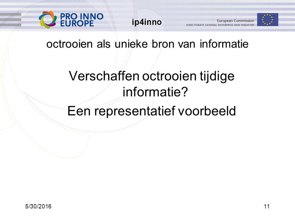 ip4inno 5/30/201611 octrooien als unieke bron van informatie Verschaffen octrooien tijdige informatie.