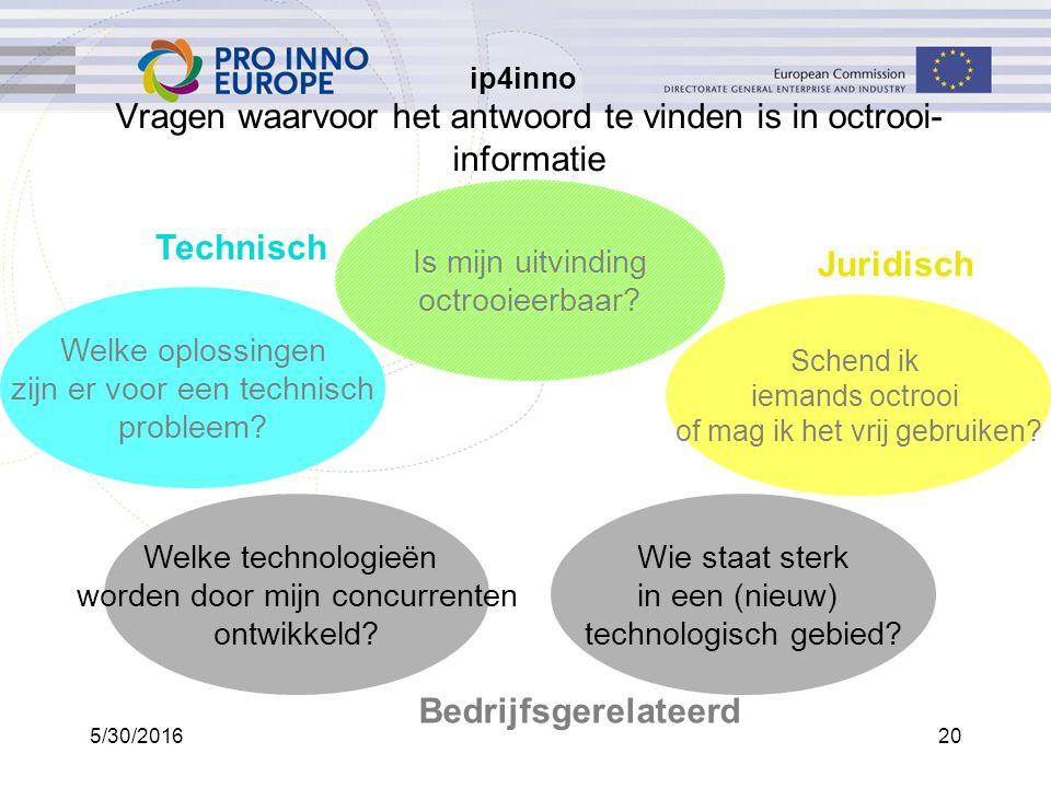 ip4inno 5/30/201620 Vragen waarvoor het antwoord te vinden is in octrooi- informatie Welke oplossingen zijn er voor een technisch probleem.