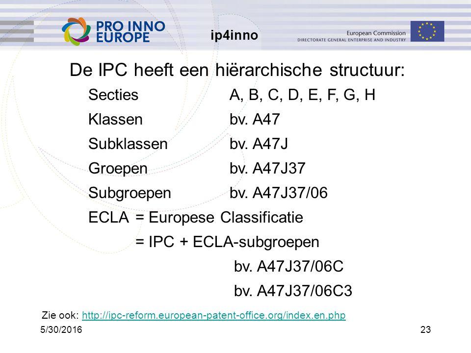 ip4inno 5/30/201623 De IPC heeft een hiërarchische structuur: SectiesA, B, C, D, E, F, G, H Klassenbv.