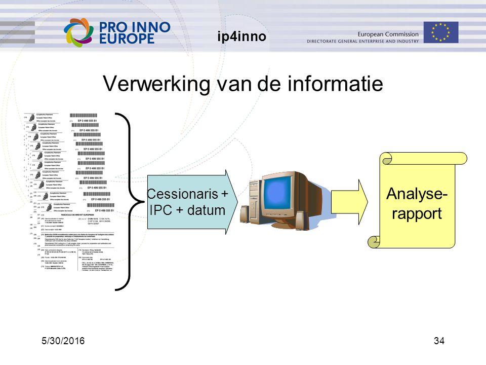 ip4inno 5/30/201634 Verwerking van de informatie Analyse- rapport Cessionaris + IPC + datum