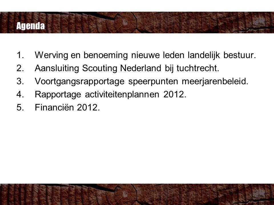 Agenda 1.Werving en benoeming nieuwe leden landelijk bestuur. 2.Aansluiting Scouting Nederland bij tuchtrecht. 3.Voortgangsrapportage speerpunten meer