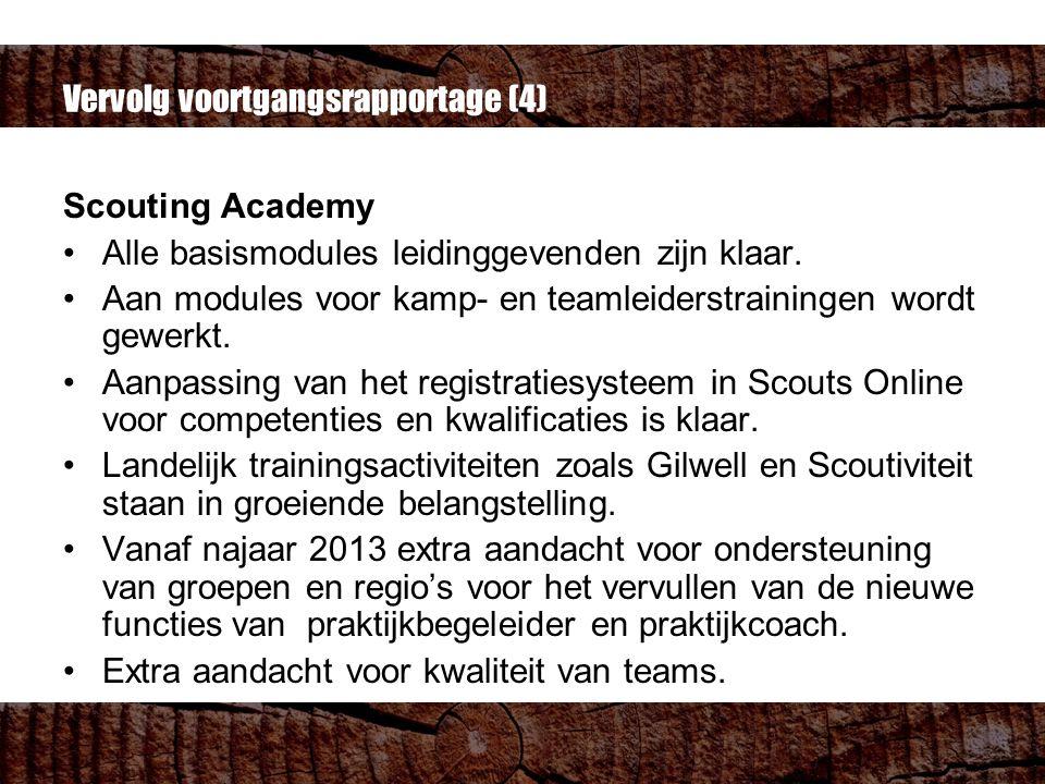 Vervolg voortgangsrapportage (4) Scouting Academy Alle basismodules leidinggevenden zijn klaar. Aan modules voor kamp- en teamleiderstrainingen wordt