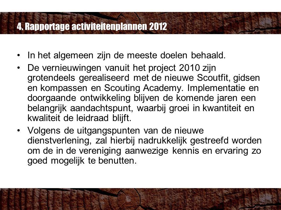 4. Rapportage activiteitenplannen 2012 In het algemeen zijn de meeste doelen behaald. De vernieuwingen vanuit het project 2010 zijn grotendeels gereal
