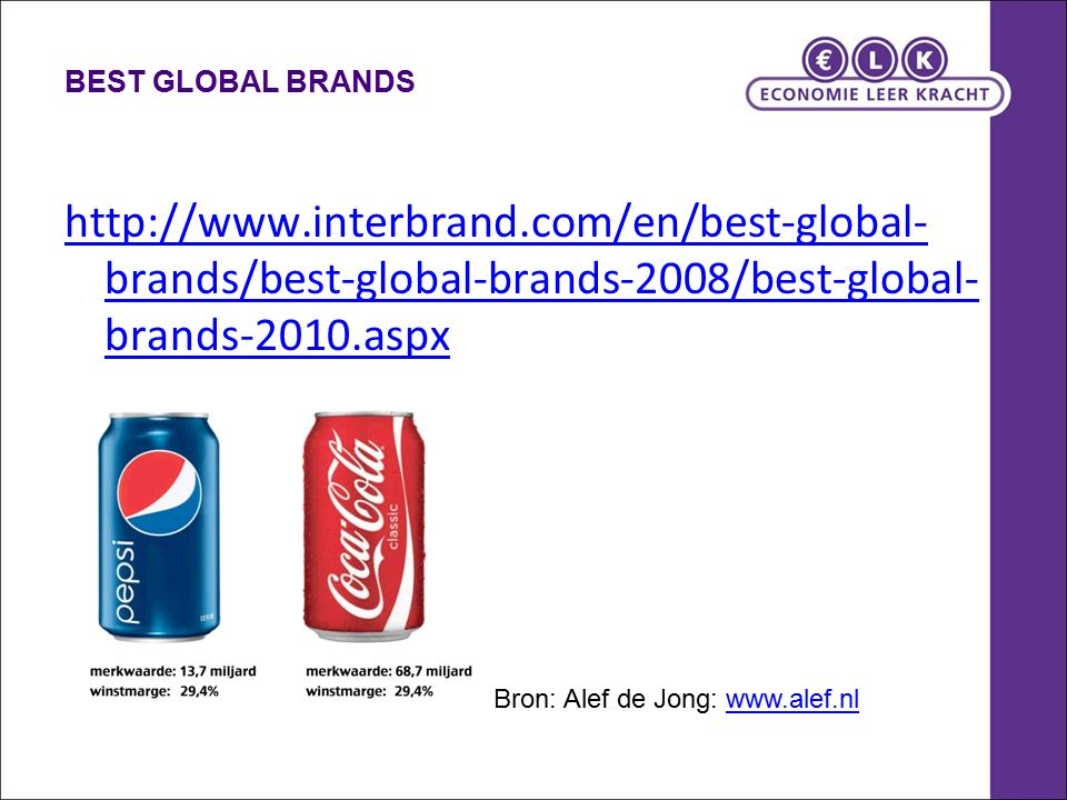 BEST GLOBAL BRANDS http://www.interbrand.com/en/best-global- brands/best-global-brands-2008/best-global- brands-2010.aspx Bron: Alef de Jong: www.alef