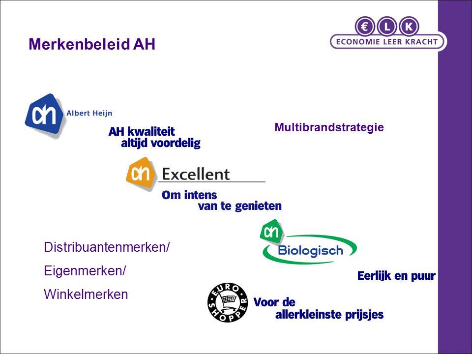 Merkenbeleid AH Multibrandstrategie Distribuantenmerken/ Eigenmerken/ Winkelmerken