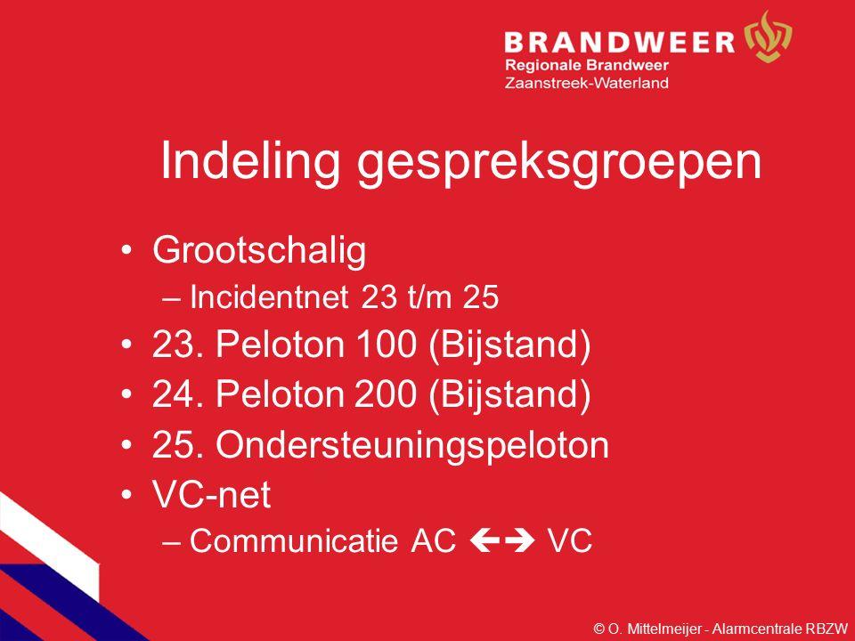Indeling gespreksgroepen Grootschalig –Incidentnet 23 t/m 25 23.