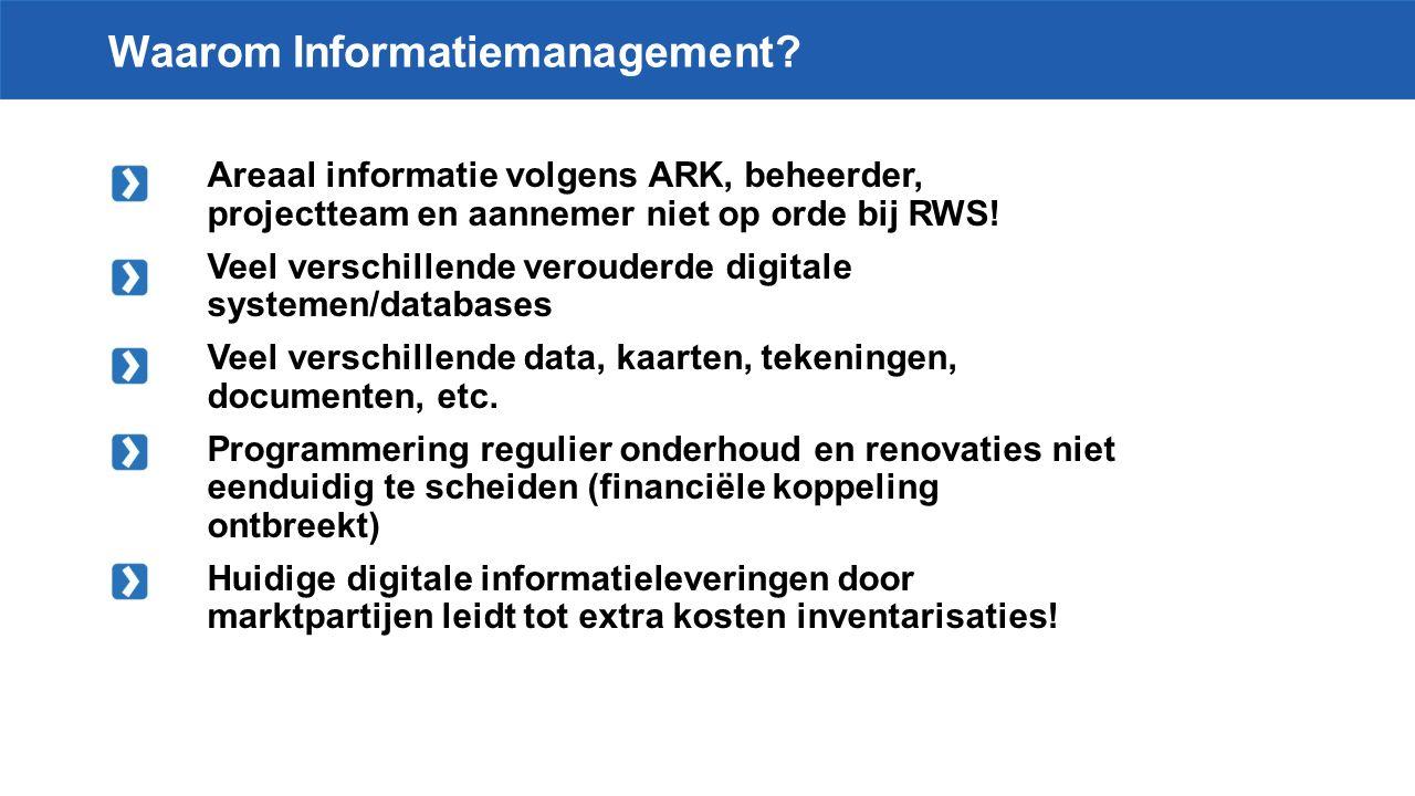 Waarom Informatiemanagement.
