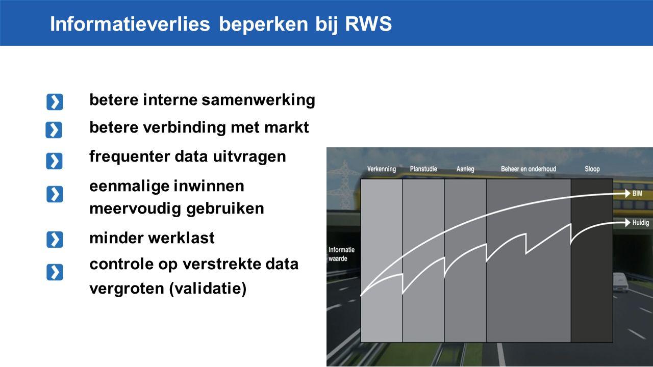 Informatieverlies beperken bij RWS betere interne samenwerking betere verbinding met markt frequenter data uitvragen eenmalige inwinnen meervoudig gebruiken minder werklast controle op verstrekte data vergroten (validatie)