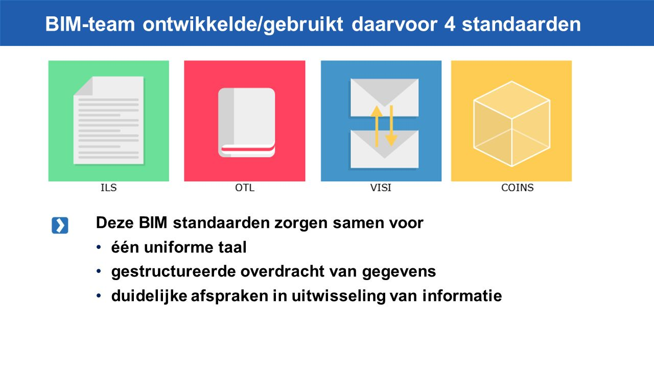 Informatie leveringsproces RWS en ON CMDB BIM database COINS VISI OpdrachtnemerOpdrachtgever Objecttypenbibliotheek (OTL) ConceptenBibliotheek NL(CB-NL)