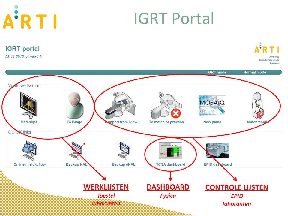 IGRT Portal CONTROLE LIJSTEN EPID laboranten WERKLIJSTEN Toestel laboranten DASHBOARD Fysica