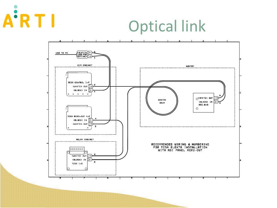 Optical link