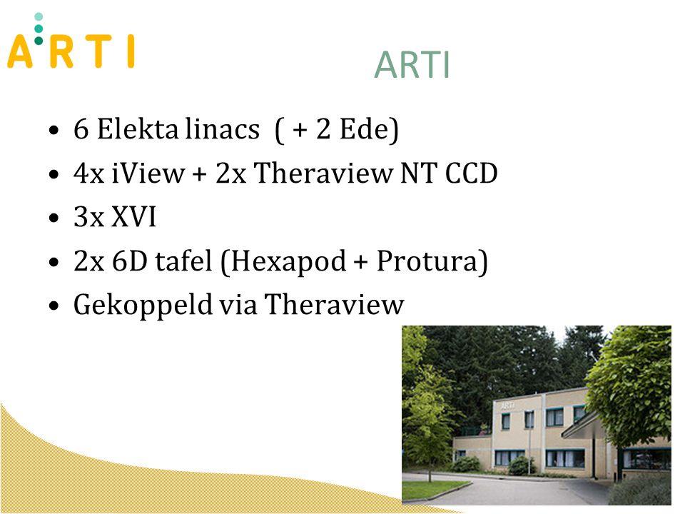 ARTI 6 Elekta linacs ( + 2 Ede) 4x iView + 2x Theraview NT CCD 3x XVI 2x 6D tafel (Hexapod + Protura) Gekoppeld via Theraview