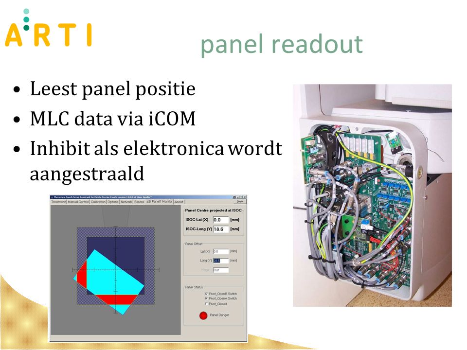 panel readout Leest panel positie MLC data via iCOM Inhibit als elektronica wordt aangestraald
