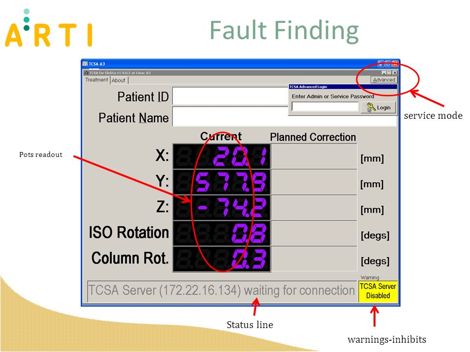 Fault Finding Status line warnings-inhibits service mode Pots readout