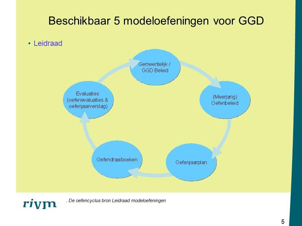 5 Beschikbaar 5 modeloefeningen voor GGD Leidraad. De oefencyclus bron Leidraad modeloefeningen