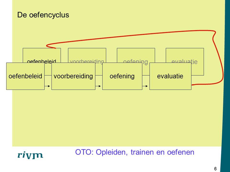 6 evaluatieoefening voorbereidingoefenbeleid voorbereidingoefeningevaluatie De oefencyclus OTO: Opleiden, trainen en oefenen