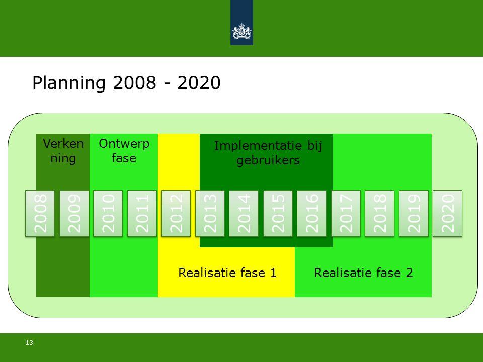 13 30 mei 2016 2008 2009 2010 2011 2012 2013 2014 2015 2016 2017 2018 2019 2020 Verken ning Ontwerp fase Realisatie fase 1Realisatie fase 2 Implementatie bij gebruikers Planning 2008 - 2020