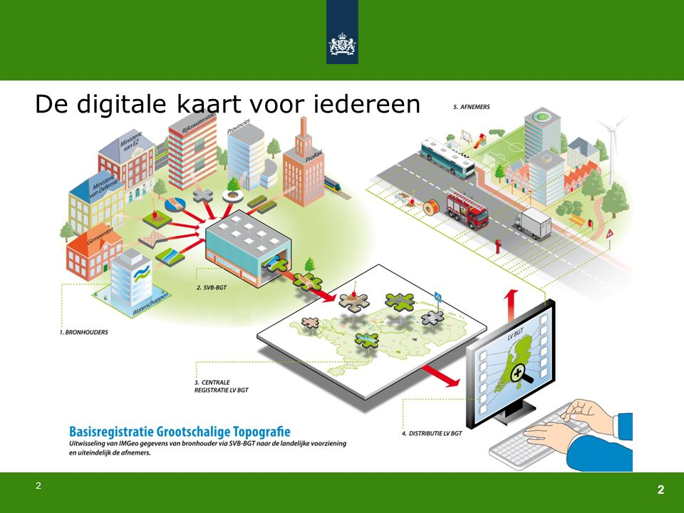 3 Doel van de BGT De hele overheid gebruikt één en dezelfde gedetailleerde kaart van Nederland: de BGT Die kaart is up-to-date en objectgericht De BGT helpt de dienstverlening van de overheid te verbeteren en bespaart kosten in vele verschillende werkprocessen.