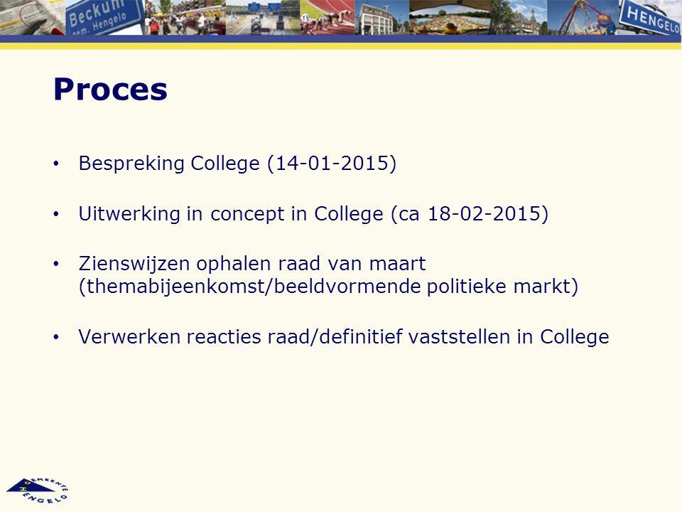 Proces Bespreking College (14-01-2015) Uitwerking in concept in College (ca 18-02-2015) Zienswijzen ophalen raad van maart (themabijeenkomst/beeldvormende politieke markt) Verwerken reacties raad/definitief vaststellen in College
