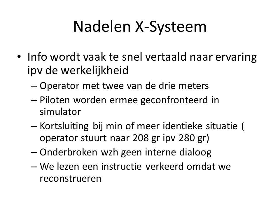 Nadelen X-Systeem Info wordt vaak te snel vertaald naar ervaring ipv de werkelijkheid – Operator met twee van de drie meters – Piloten worden ermee ge