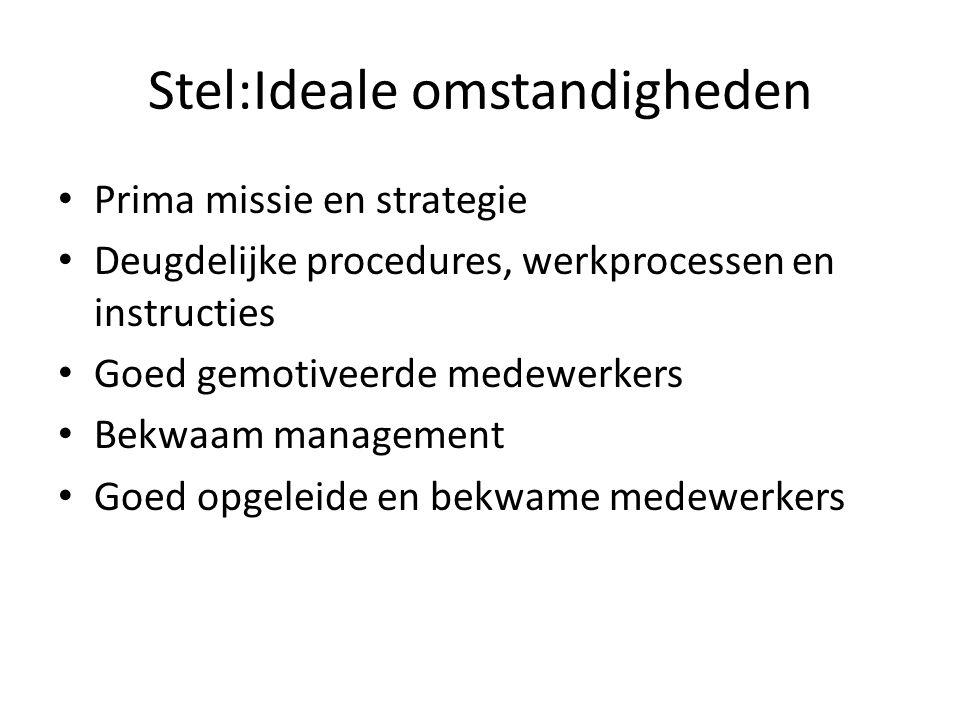 Stel:Ideale omstandigheden Prima missie en strategie Deugdelijke procedures, werkprocessen en instructies Goed gemotiveerde medewerkers Bekwaam management Goed opgeleide en bekwame medewerkers